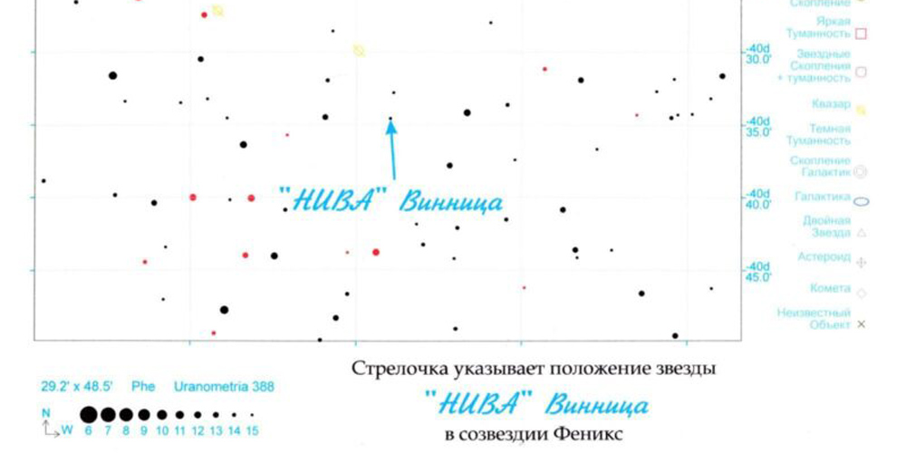 Іменем вінницької футбольної «Ниви» назвали зірку в сузір'ї Фенікса