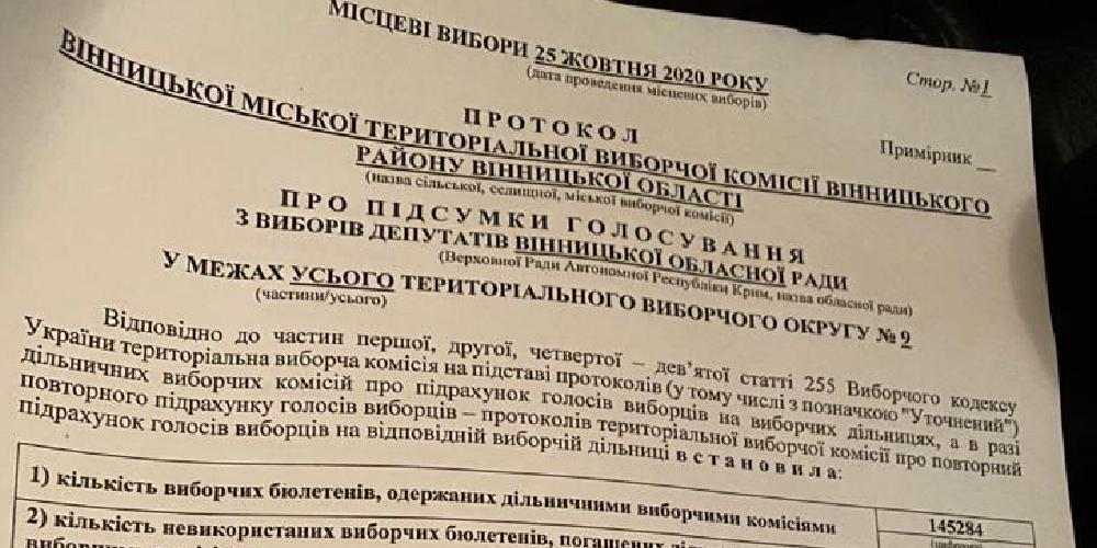 Вибори в обласну раду: як проголосувала Вінниця (протоколи)