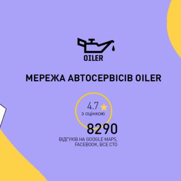 Мережа СТО в Києві і онлайн-магазин запчастин – допомога в будь-який час